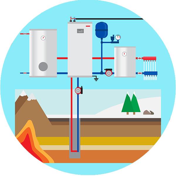 pompe a chaleur gaz fonctionnement prix etc